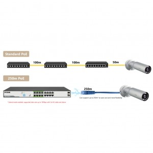 D-Link Dlink DGS-F1010P-E 250M 10-Port 1000Mbps Switch with 8 PoE Ports and 2 Uplink Ports